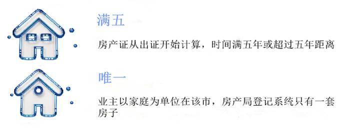 在上海,买一套满五唯一的房子能给你省多少税?